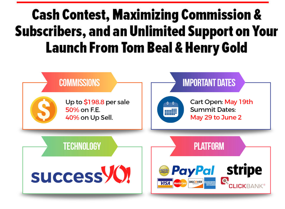 2019 05 12 0536 - The Ultimate Underdog Summit Affiliate Opportunity - May 29 through June 2 2019