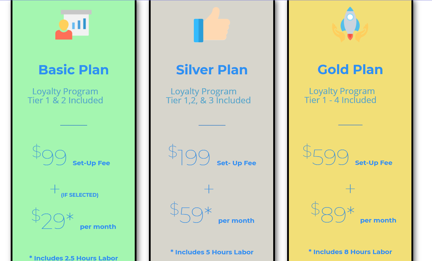 2019 12 08 2159 - The Best Customer Loyalty Program Available for Small Business in 2020? Our SMART Loyalty Program Review...